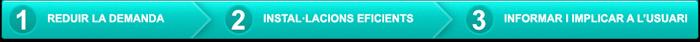 Reduir la demanda --> Instal·lacions eficients --> Informar i implicar a l'usuari